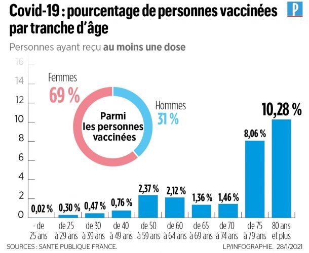 Coronavirus: plus infectés sont attendus dans ces 2 villes hongroises